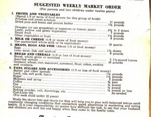 Weekly Market Order
